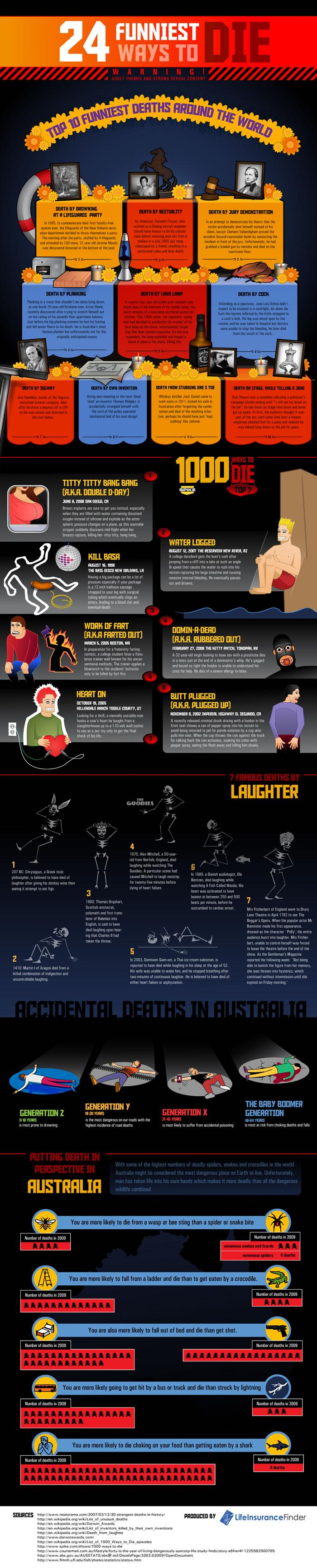 Funniest-deaths-Infographic