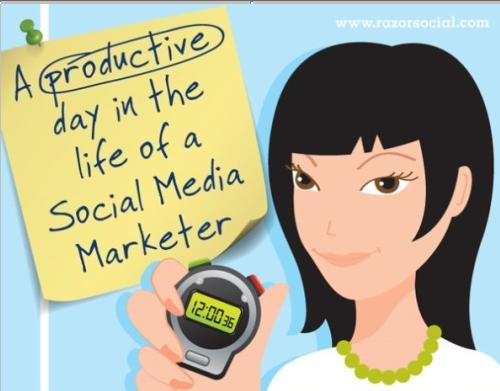 A Productive Day In The Life Of A social Media Marketer Main