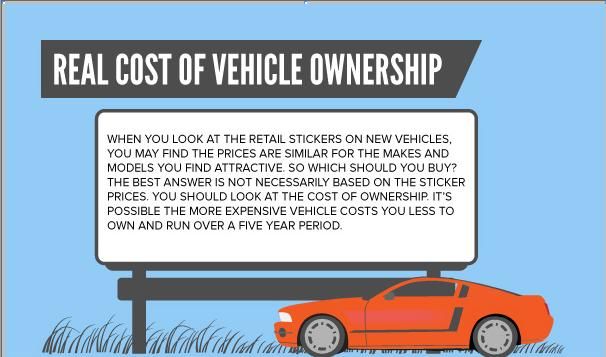 Real Cost Of Vehicle Ownership Main