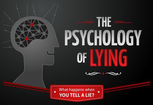 The Psychology Of Lying Main