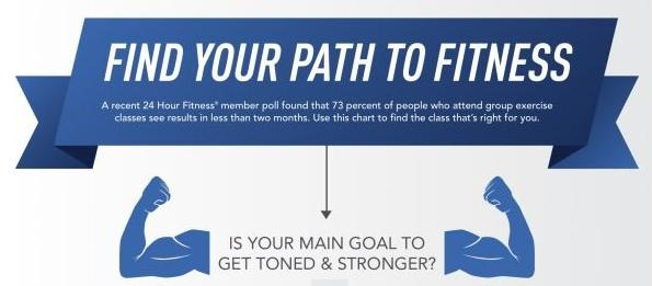Find Your Path To Fitness Main