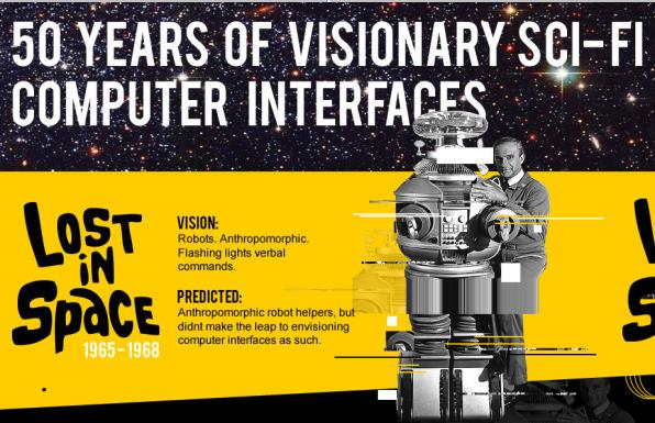 50 Years of Visionary Sci-Fi Computer Interfaces Main
