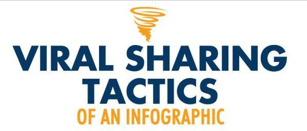 Viral Sharing Infographics Main