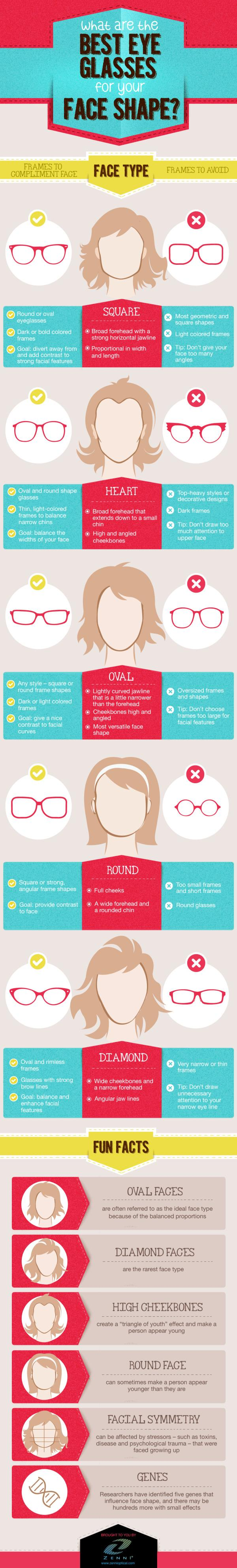 What are the Best Eyeglasses for Your Face Shape