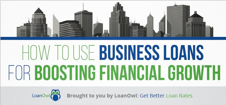 How To Use Business Loans For Boosting Financial Growth Main