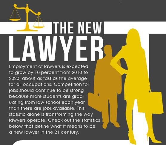 The New Lawyer Main