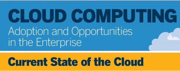 State Of Cloud Computing In The Enterprise Main