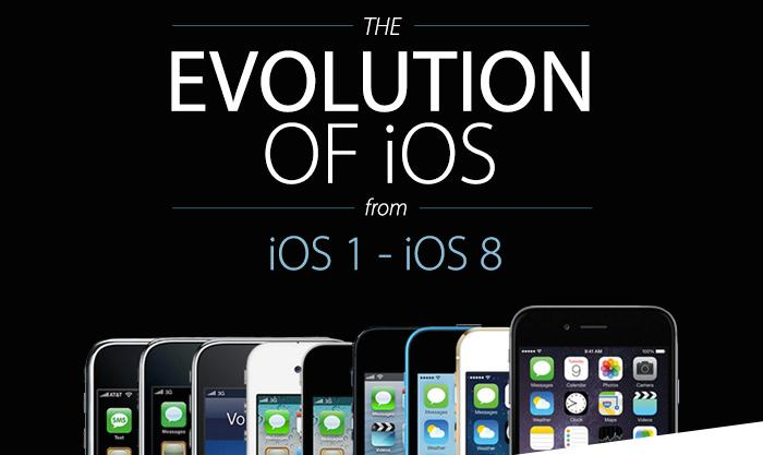 The-Evolution-of-iOS-1-to-8