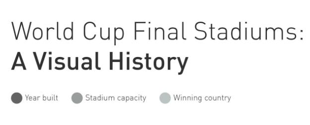 World-Cup-Final-Stadiums Main