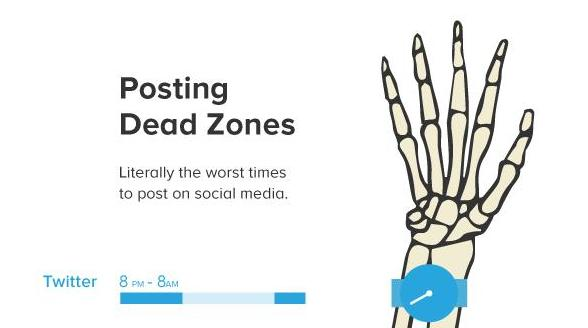 posting-dead-zones-for-web Main