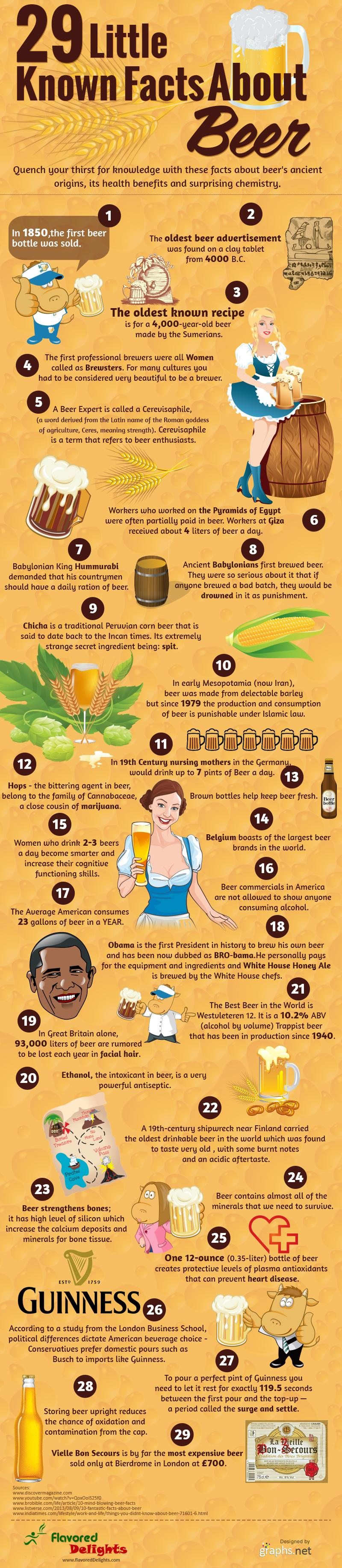 29-interesting-facts-of-beer