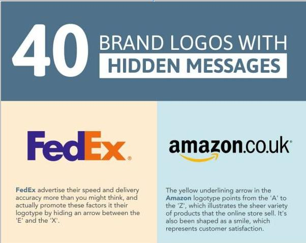 40 Brand Logos with Hidden Messages Main