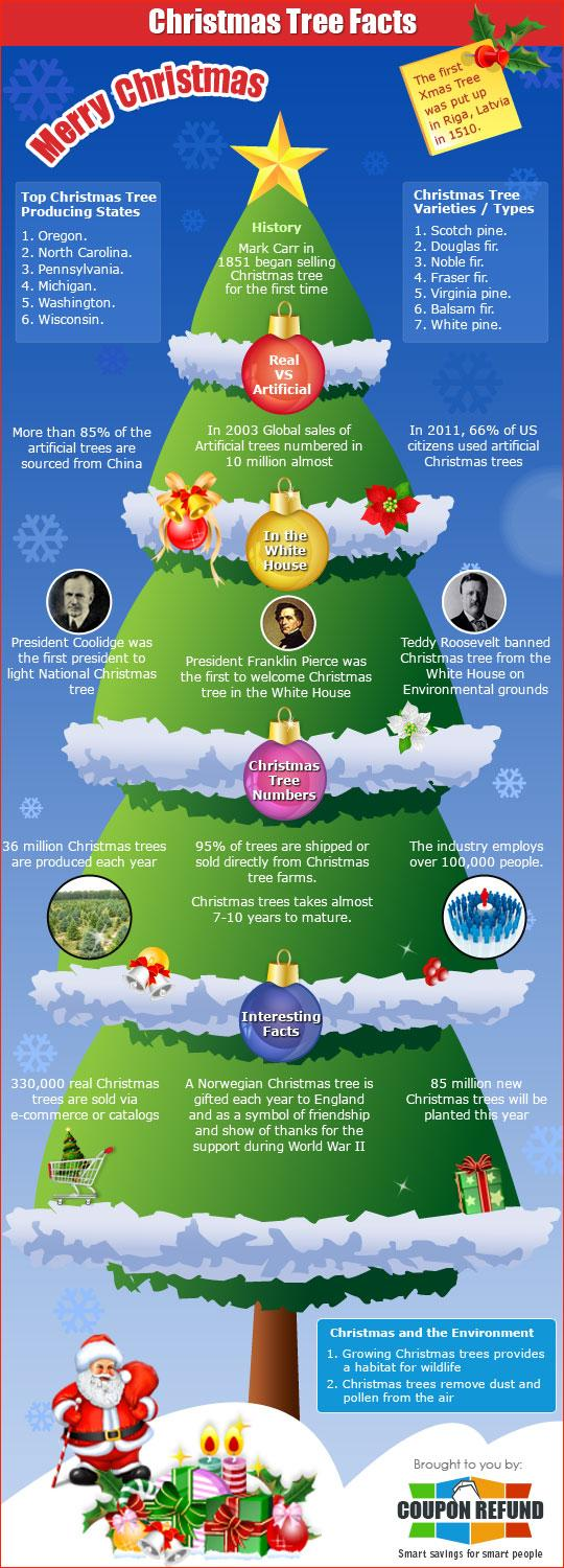 Infographic-Christmas_Tree_Facts