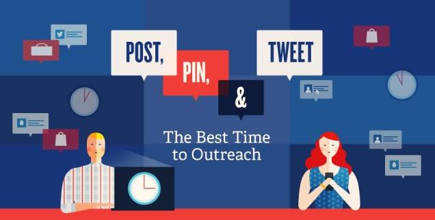 Social Media The Best Time to Outreach Main