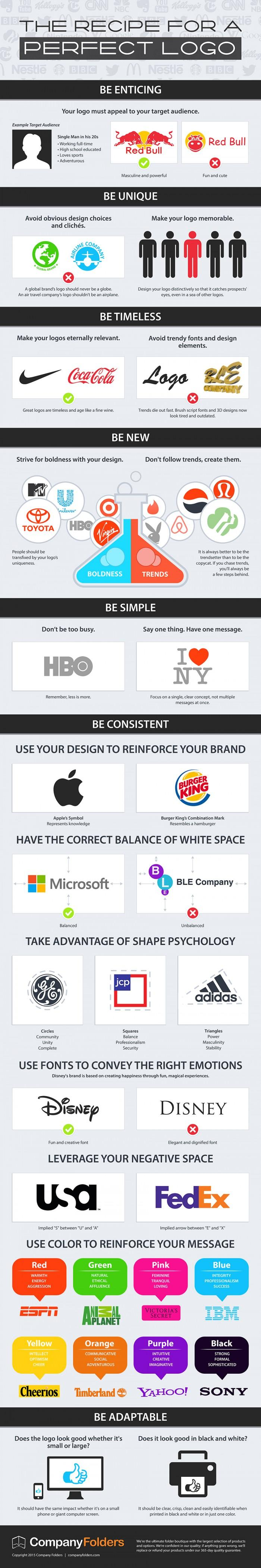 The Recipe For The Perfect Logo