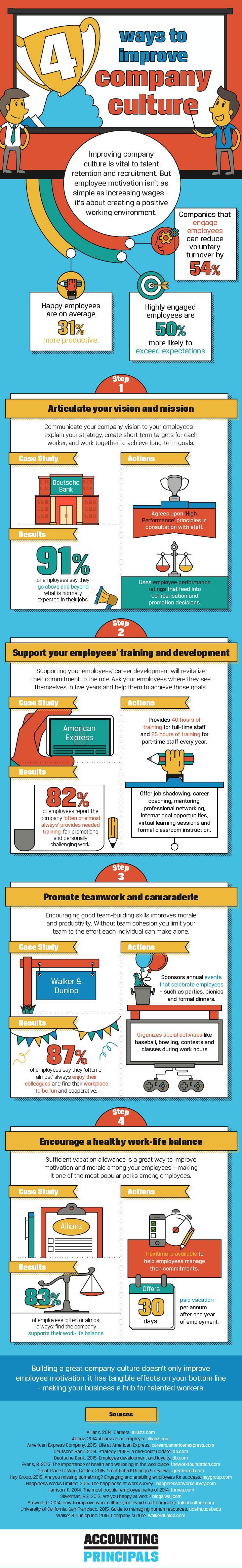 improve-company-culture