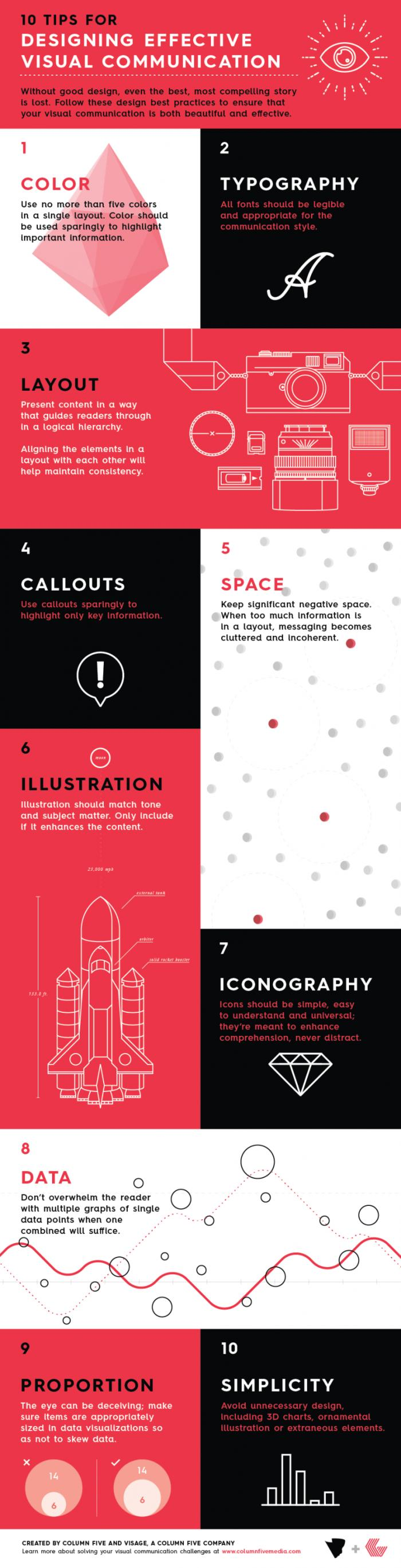 communication through graphic design essay A list of powerful topic ideas for writing a thesis in graphic design a good graphic designer should know how to attract people's attention through his works when working on a thesis in graphic design, you should apply the same principle.