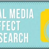 How Social Media Photos Affect Your Job Search Main