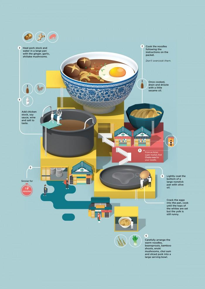 A Truly Adorable Guide To Making Ramen