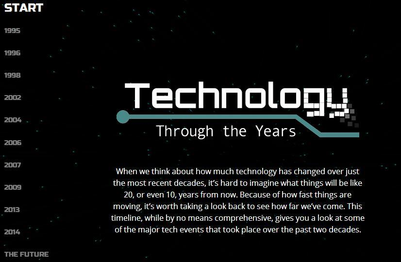 Technology Through The Years