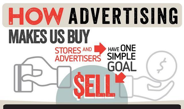 How-Advertising-Makes-Us-Buy