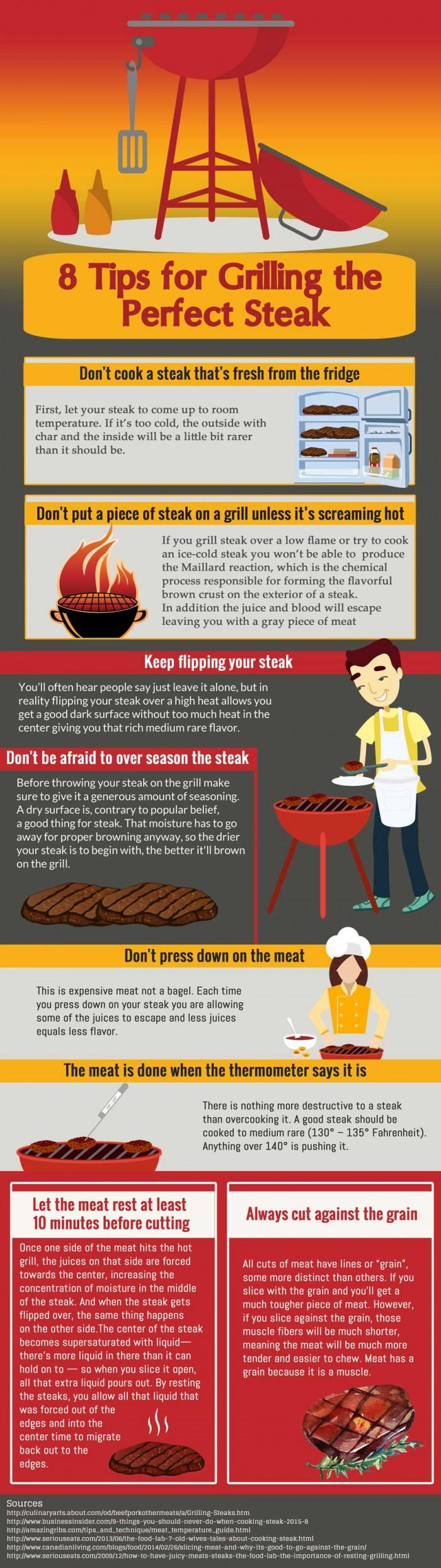 8 Tips For Grilling The Perfect Steak