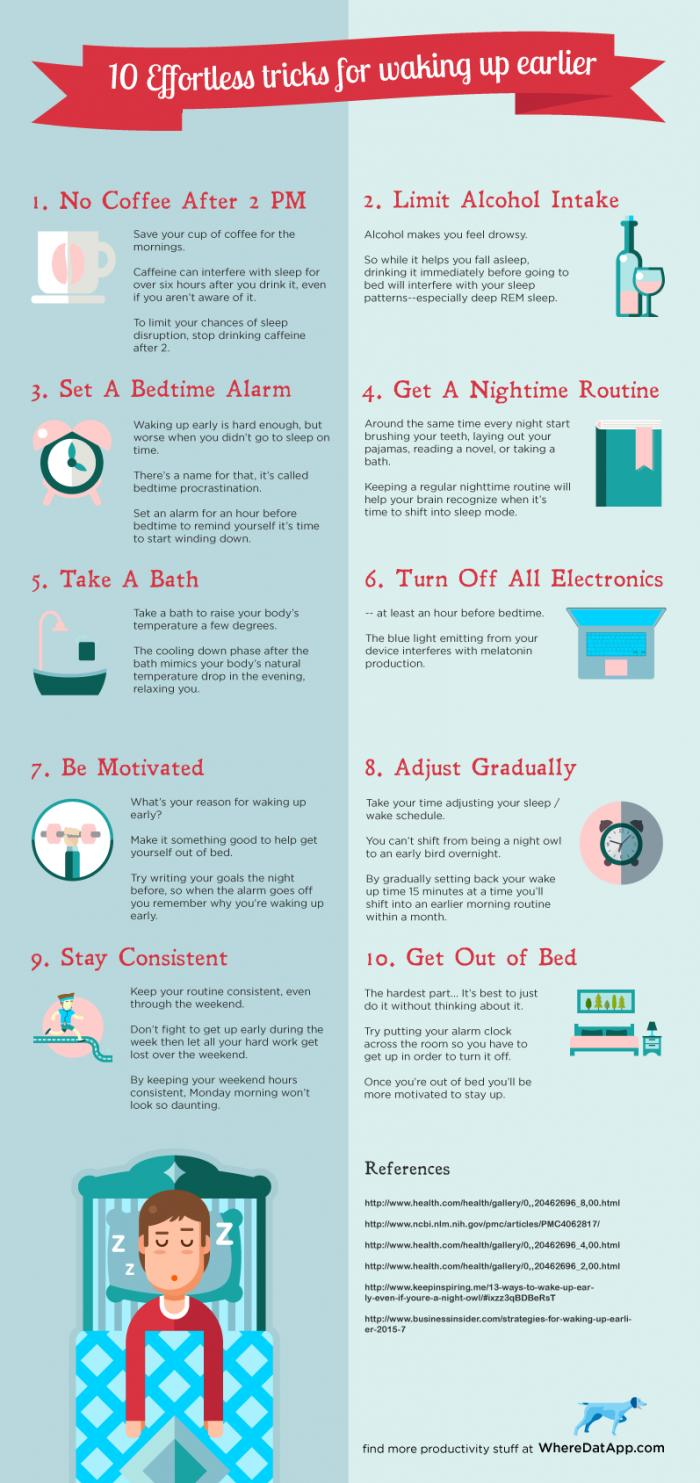 10 Effortless Tips To Waking Up Earlier