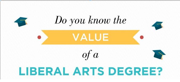 the value of liberal art degrees