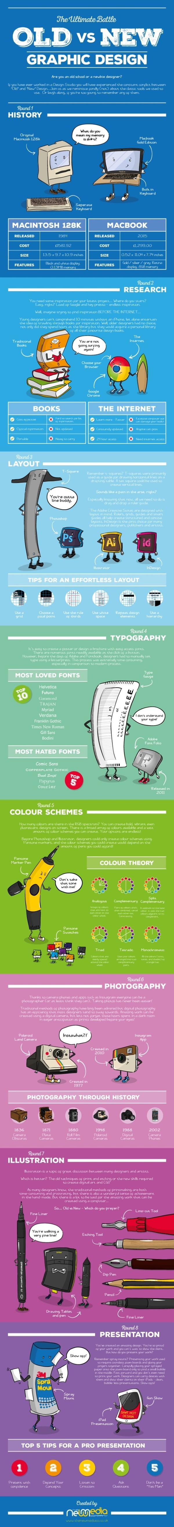 Old Vs. New Graphic Design