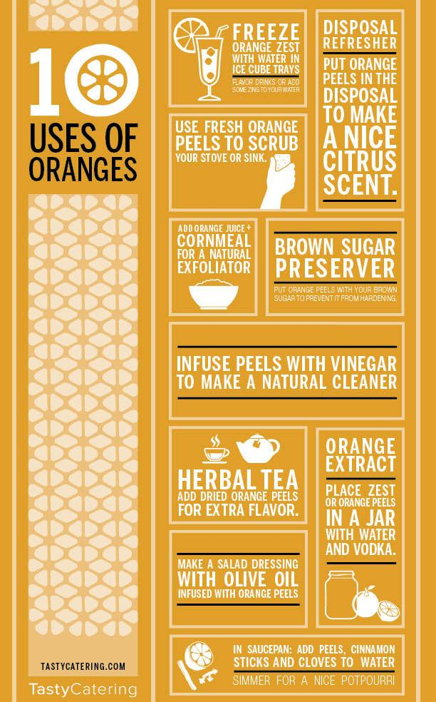 10 Uses Of Oranges
