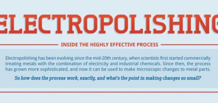 Electropolishing Main