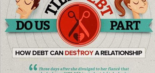 How Debt Can Destroy A Relationship Main