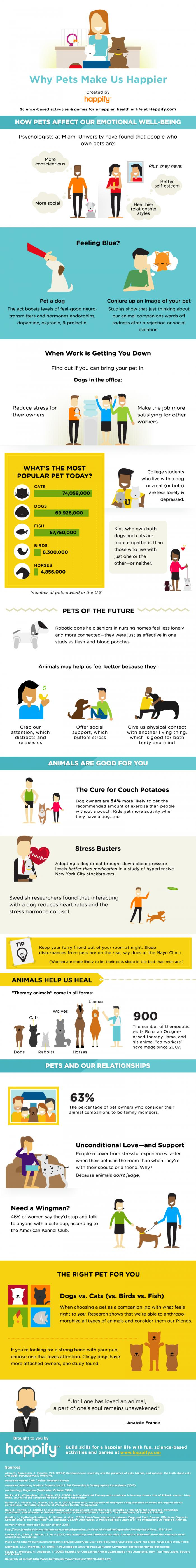 Why Pets Make Us Happy