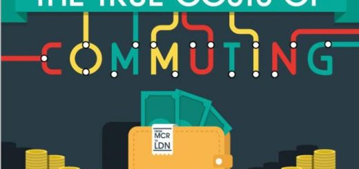 the-true-cost-of-commuting-main