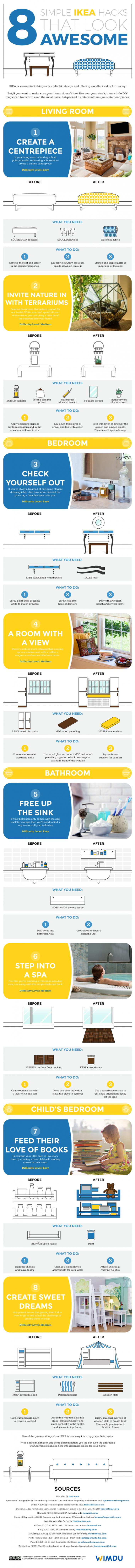 8-simple-ikea-hacks-that-look-awesome