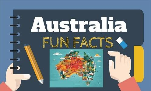 australia facts interesting facts about australia Australia is the smallest continent of the world which is surrounded by the indian and the pacific oceans australia as a country, is the 6th largest country in the world with some unique and interesting facts we have gathered the complete set of australia facts for kids which will give kids a brief overview about the australia.